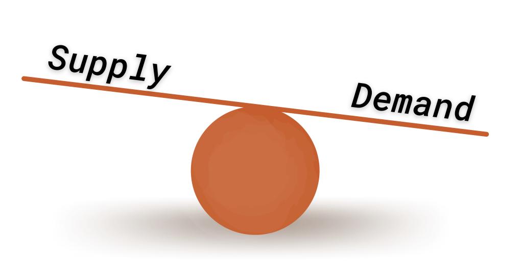 supple and demand imbalance